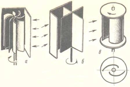 Бытовые хитрости: вертикальный ветрогенератор своими руками