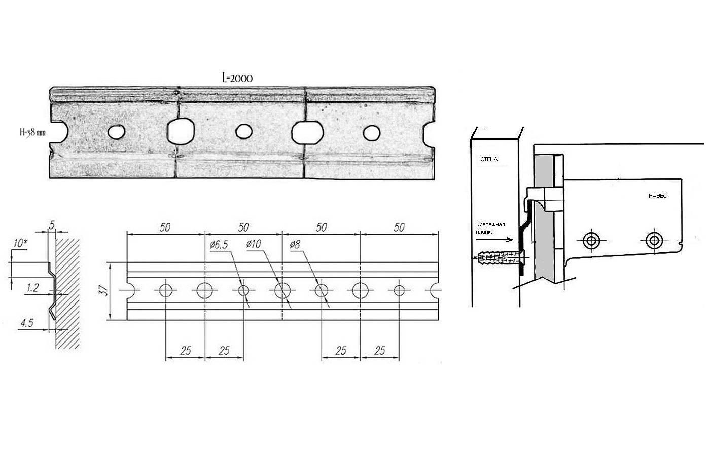 Как повесить шкаф на стену, чтобы он таки висел?