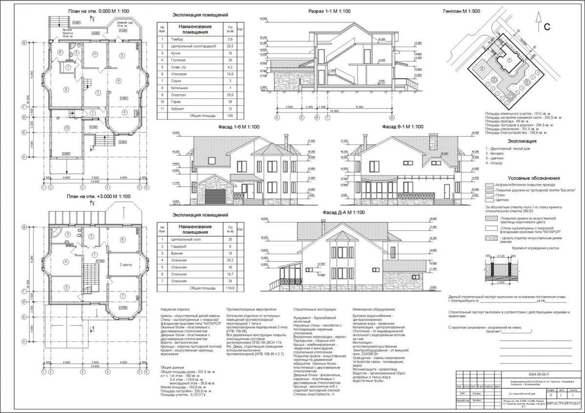 Как самому сделать проект дома и влюбиться в него?
