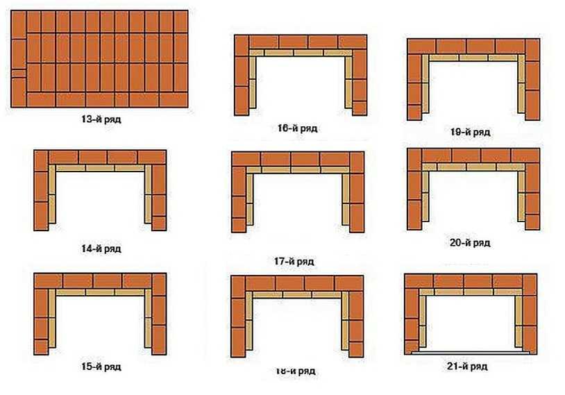 Как сделать мангал из кирпича своими руками: 2 варианта