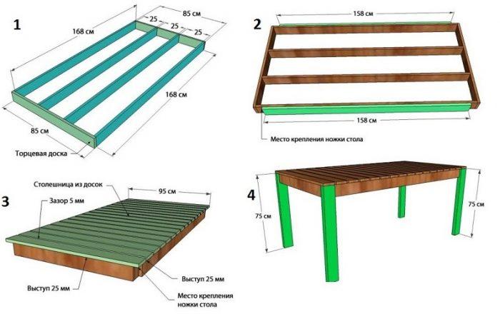 Как сделать стол своими руками: чертежи, материалы, описания
