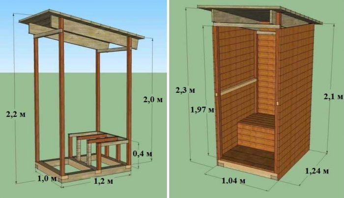 Размеры дачного туалета, чертежи и правила строительства