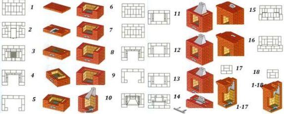 Как сделать камин своими руками: главное — точное следование инструкции