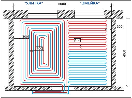 Монтаж водяного теплого пола: особенности системы и пошаговая инструкция