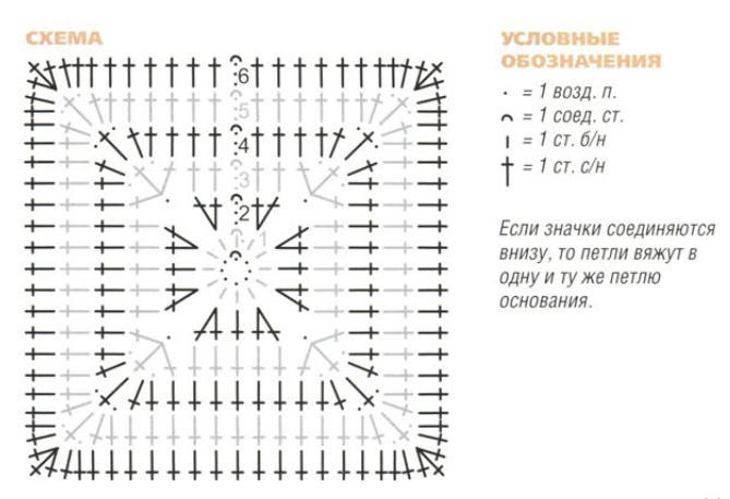 Вязание крючком ковриков для пола: самые простые модели для дебюта