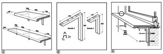 Как установить пластиковый подоконник: точность, аккуратность и орлиный глаз