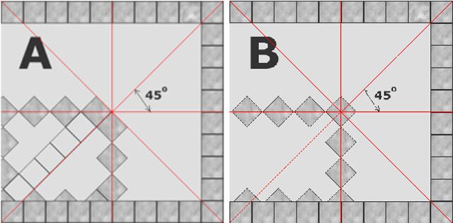 Как рассчитать плитку на пол: способы ее укладки — во главе угла