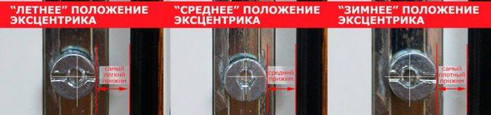 Пластиковая дверь неплотно прилегает: простое спасение — регулировка