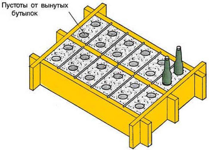 Станок для изготовления блоков: простое устройство или виброустановка?