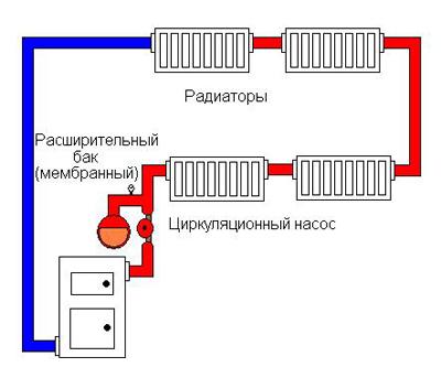 Какая система отопления лучше: однотрубная или двухтрубная?