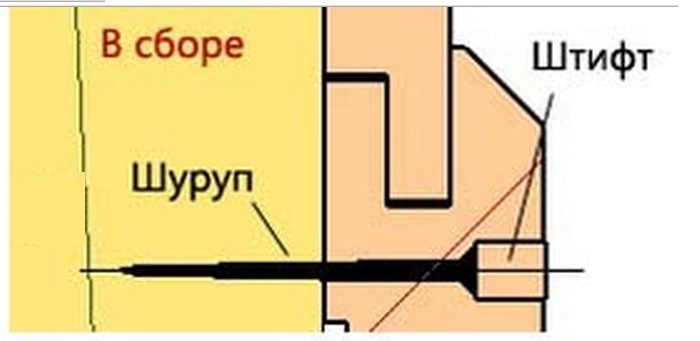 Как крепить блок хаус: виды вагонки и возможные способы ее фиксации