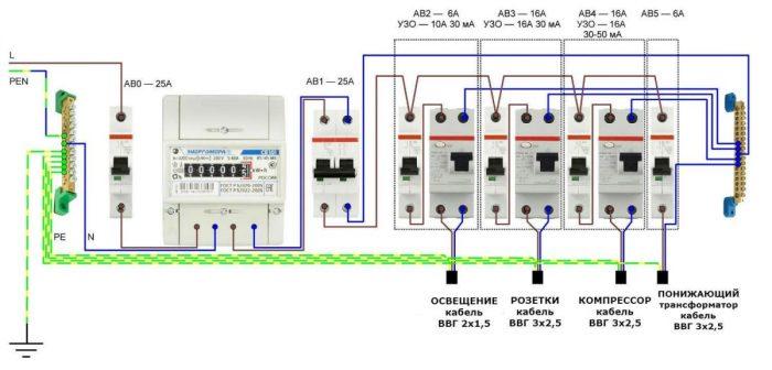 Схема электропроводки в гараже: требования, нужные приборы и монтаж