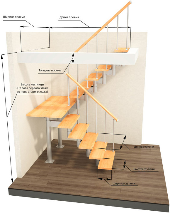 Сколько места занимает лестница: разновидности конструкций и простой расчет