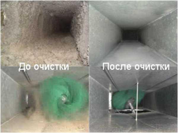 Как устранить запах канализации в ванной: 6 способов избавиться от беды
