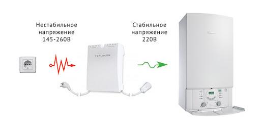 Защита системы: подключение газового котла через стабилизатор