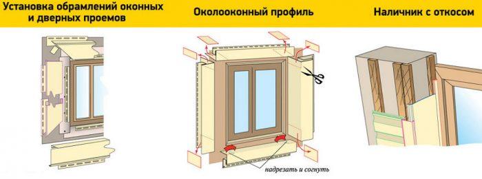 Как крепить сайдинг к кирпичной стене: несложная технология монтажа