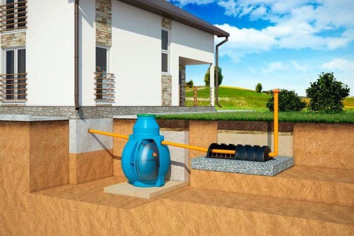 Как работает септик для частного дома: основные элементы установки