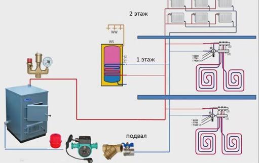 Лучистое отопление: недостатки и преимущества помощи мини солнца
