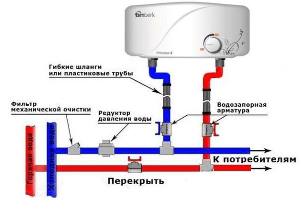 Расстояние между трубами водонагревателя: корректный монтаж оборудования