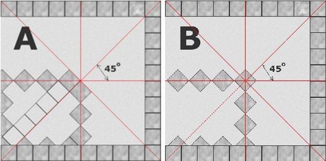Как укладывать плитку на стену: этапы, инструменты и важнейшие моменты