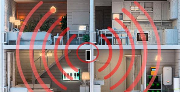Как усилить сигнал wi-fi роутера в квартире или доме: 11 способов решения