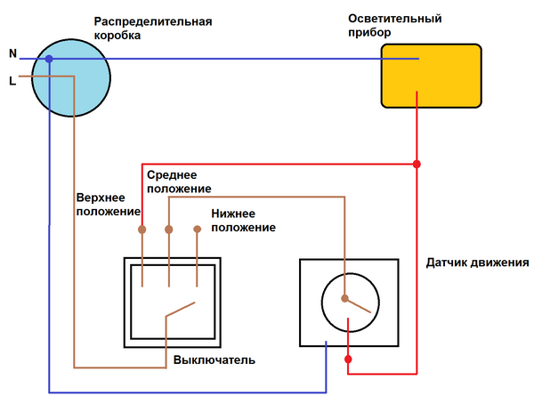 Как подключить датчик движения к лампочке: схемы, подключение, настройка и монтаж
