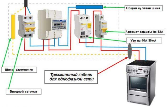 Как подключить электроплиту самостоятельно: схемы, комплектующие и сам процесс