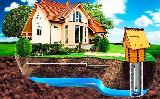 Как провести воду в частный дом: организация жизненно нужной коммуникации