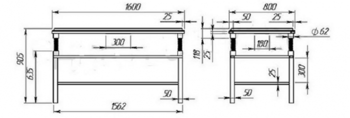 Как сделать вибростол: чертежи конструкции и пошаговая инструкция