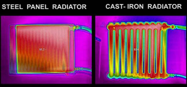 Как заменить радиатор отопления: делаем работу самостоятельно и корректно