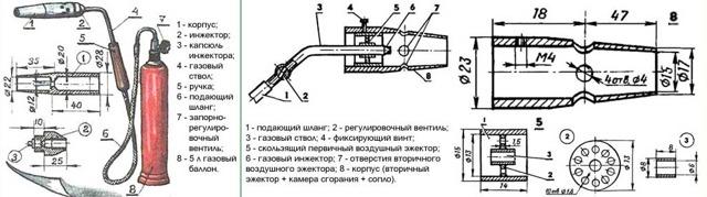 Как сделать газовую горелку: 4 варианта сборки и пошаговые инструкции