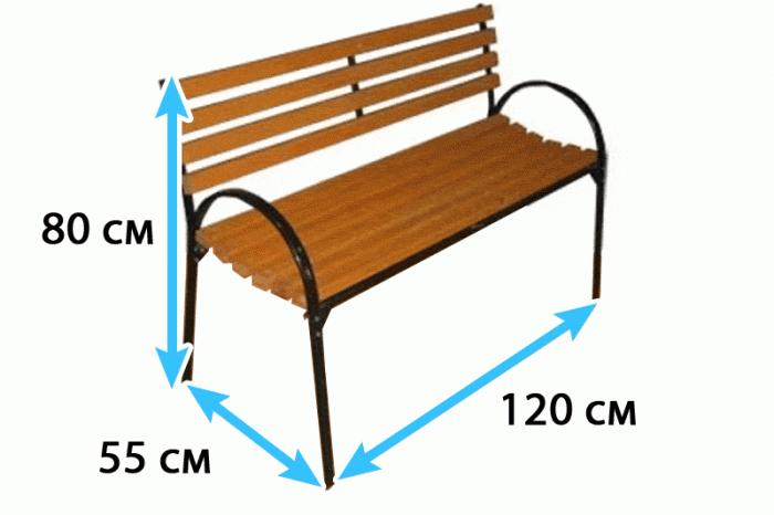Как сделать скамейку: разные варианты удобных и простых конструкций