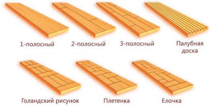 Отделка стен деревом: плюсы, минусы варианта, обзор потенциальных кандидатов