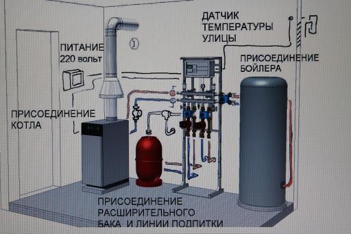 Как провести газ в дом: порядок действий и этапы монтажа инженерной системы