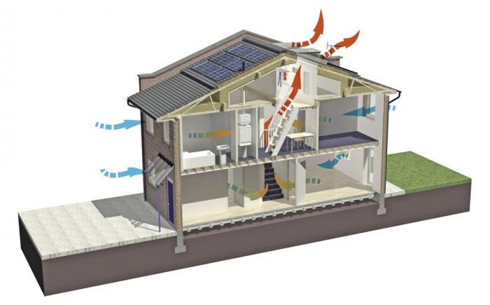 Естественная вентиляция в доме: принцип работы и элементы системы