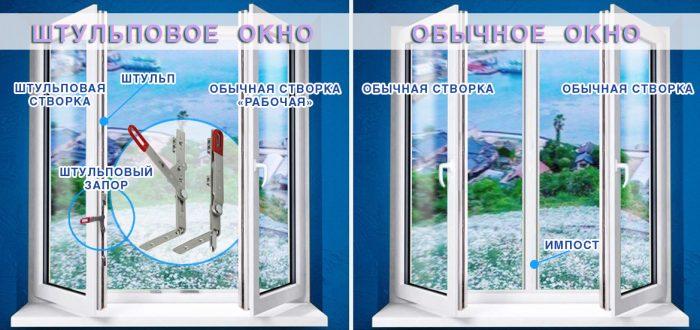 Как правильно снять пластиковые окна: правила и последовательность действий
